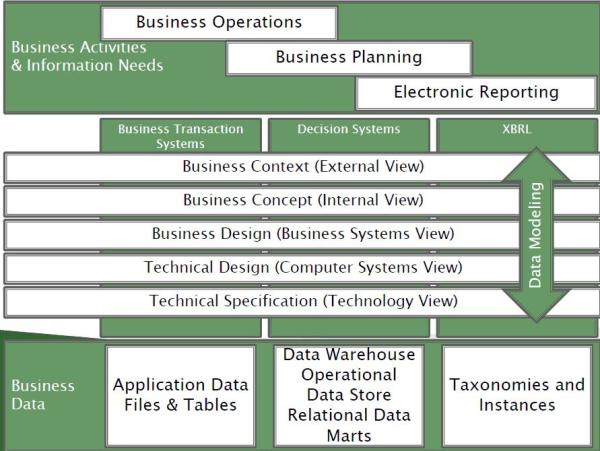Image:BusinessOverview.jpg