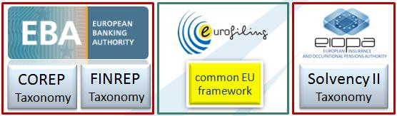 Image:EuropeanFrameworkInitiatives2.jpg