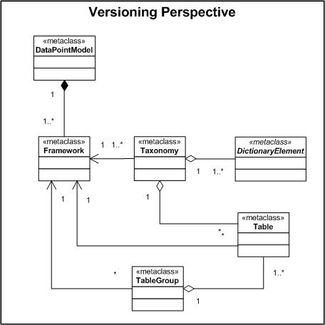 Image:VersioningPerspective.jpg